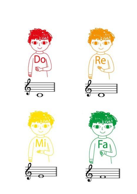 Mètode Fonomimia Kodaly recurs musical nens
